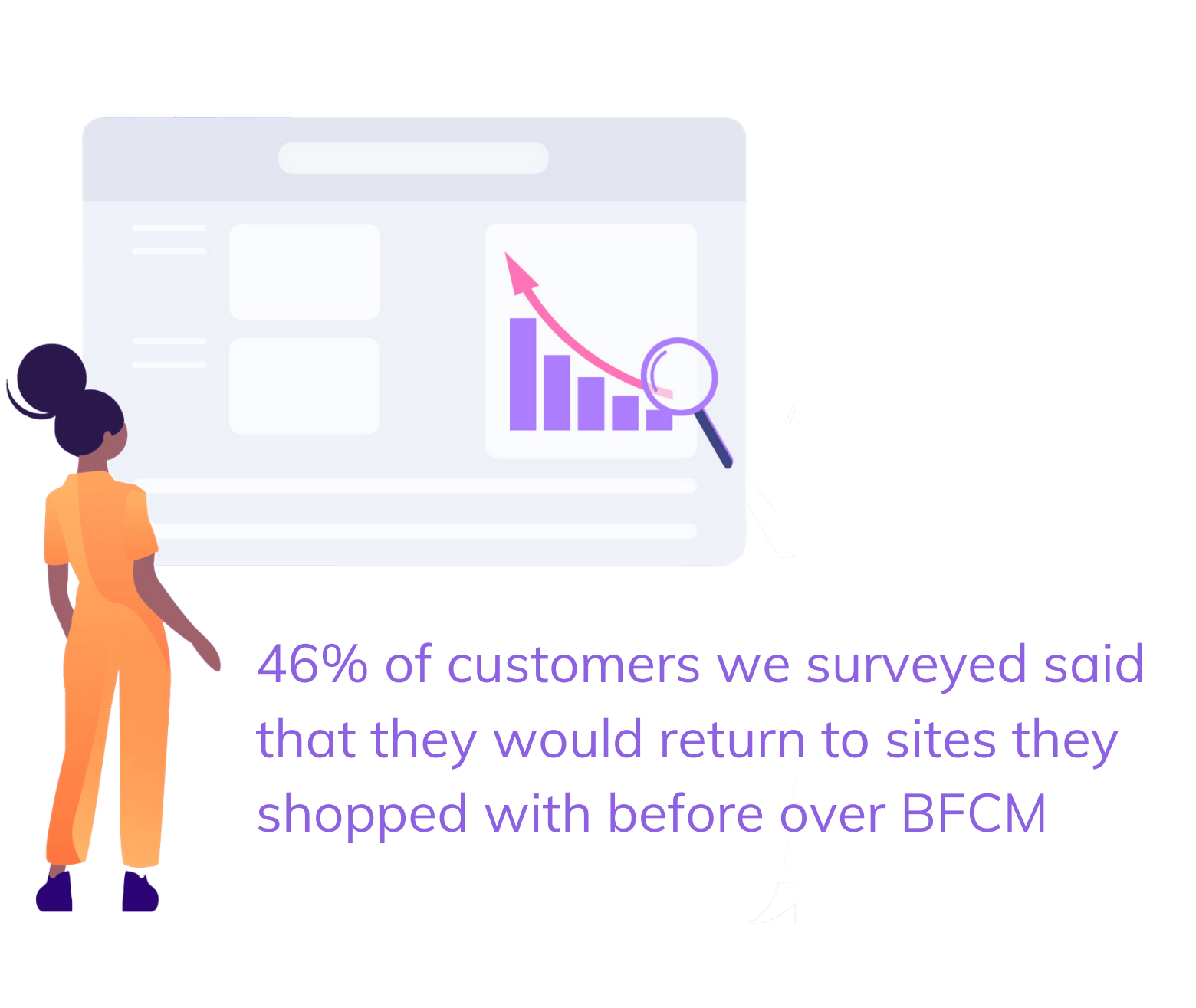 Bfcm Statistics