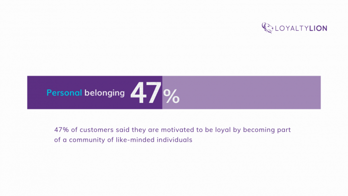 9 Customers Are Motivated By Becoming Part Of A Community