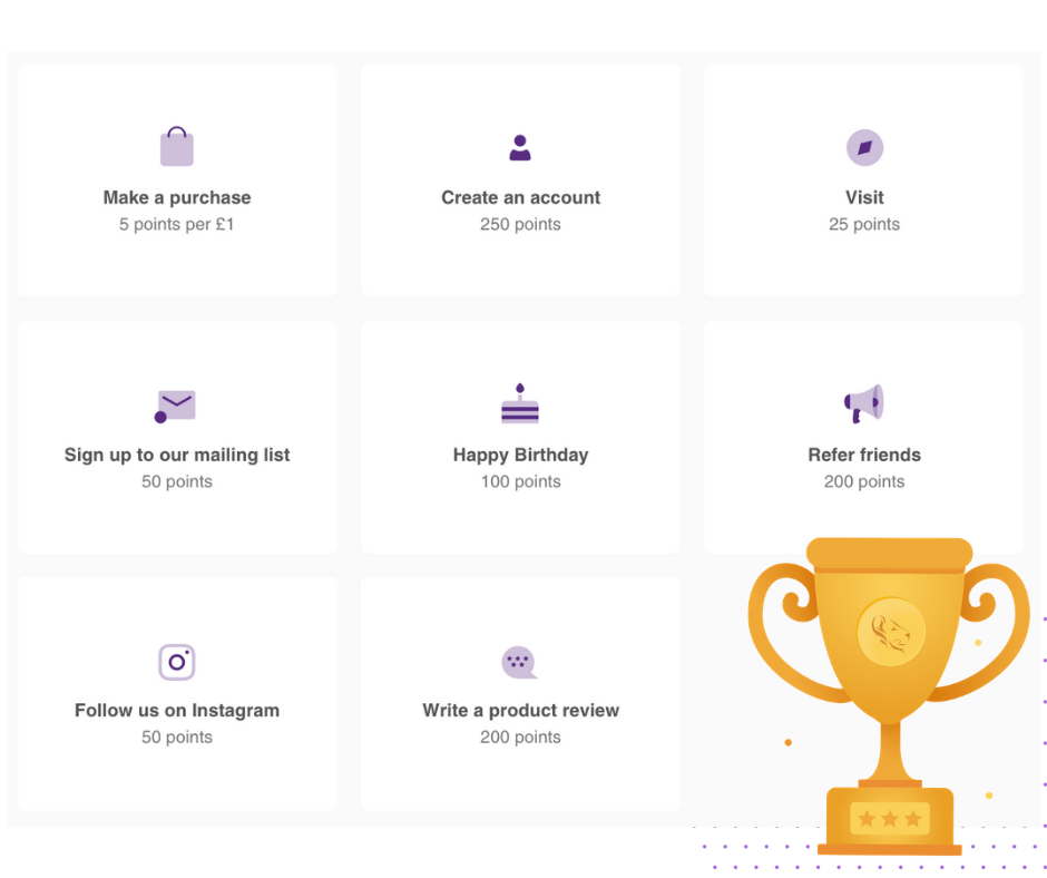 Reward Customers With Points For Purchases And Engagement
