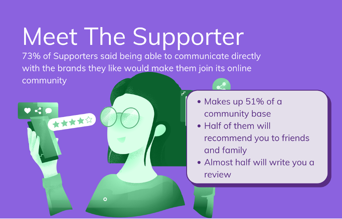 Community Persona Supporter