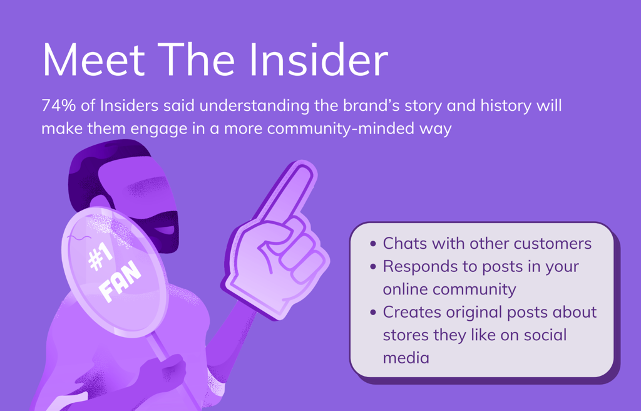 Community Persona Insider